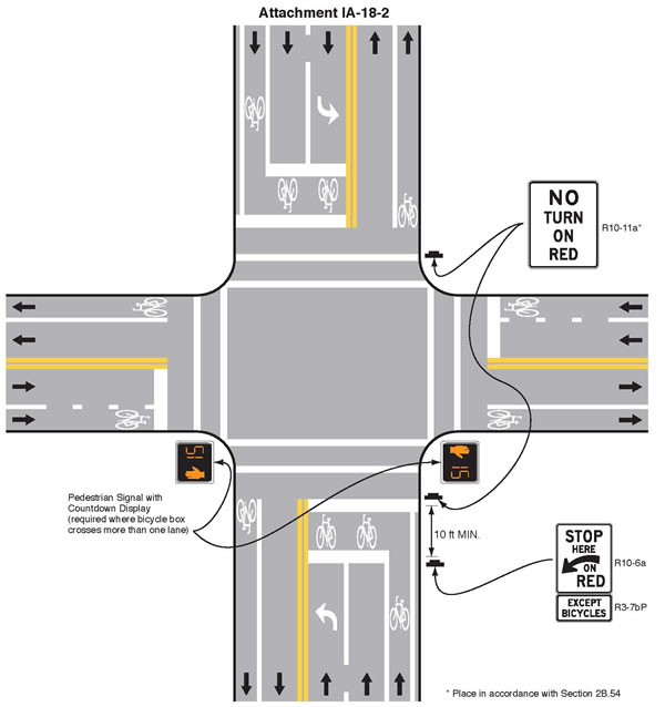 Interim Approval for Optional Use of an Intersection Bicycle Box (IA ...