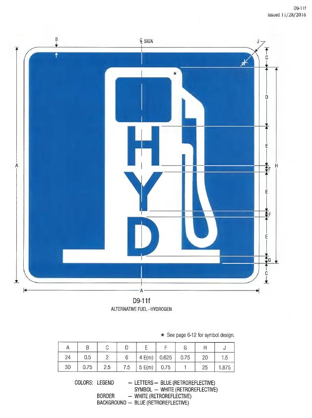 Signing for Designated Alternative Fuels Corridors - FHWA ...