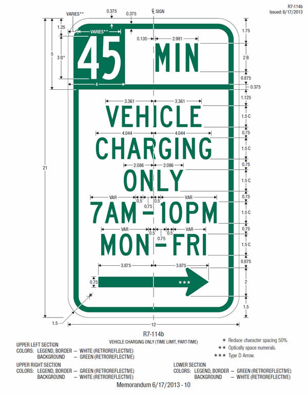 MUTCD - Regulatory Signs for Electric Vehicle Charging and Parking ...