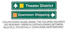"Guide Sign ""COLOR-CODED GUIDE SIGNS. THE COLORED SQUARES AID ROADWAY USERS IN DISTINGUISHING BETWEEN MULTPLE, POTENTIALLY CONFUSING DESTINATIONS"" is shown as a horizontal rectangular green sign with a white border and legend. It shows an upward-pointing short white arrow to the left of a yellow square and the words ""Theater District"" in white. The one below has a orange square to the left of the word ""Downtown Shopping"" in white and a right-pointing horizontal short white arrow. This sign was anticipated for inclusion in the 2003 edition of the MUTCD at the time of this printing."
