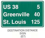 "Guide Sign ""DESTINATION DISTANCE SIGN (E7)"" is shown as a horizontal rectangular green sign with white lettering and border. The top line shows the black numeral ""38"", shown to the left of the numeral ""5."" The middle line shows the word ""Greenville"" to the left of the numerals ""40."" The bottom line shows the words ""St. Louis"" to the left of the numerals ""125."" The three numerals are shown with the final digit aligned vertically near the right edge of the sign."